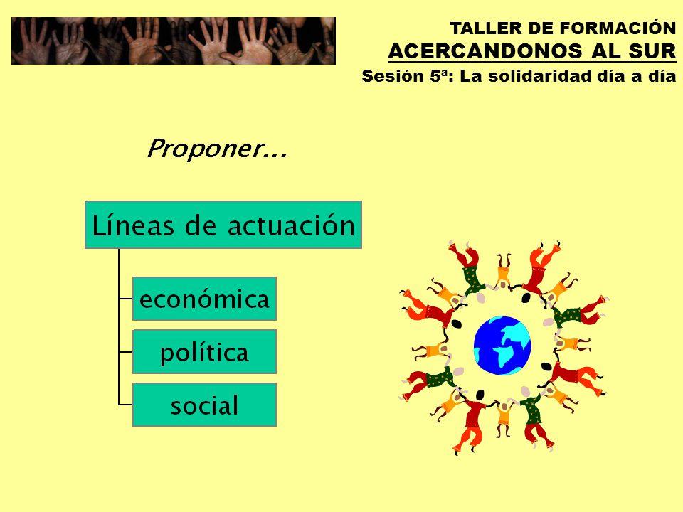 TALLER DE FORMACIÓN ACERCANDONOS AL SUR Sesión 5ª: La solidaridad día a día ¡ES POSIBLE OTRO MUNDO.
