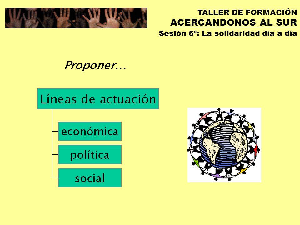TALLER DE FORMACIÓN ACERCANDONOS AL SUR Sesión 5ª: La solidaridad día a día Todos soltamos un hilo, como los gusanos de seda. Roemos y nos disputamos