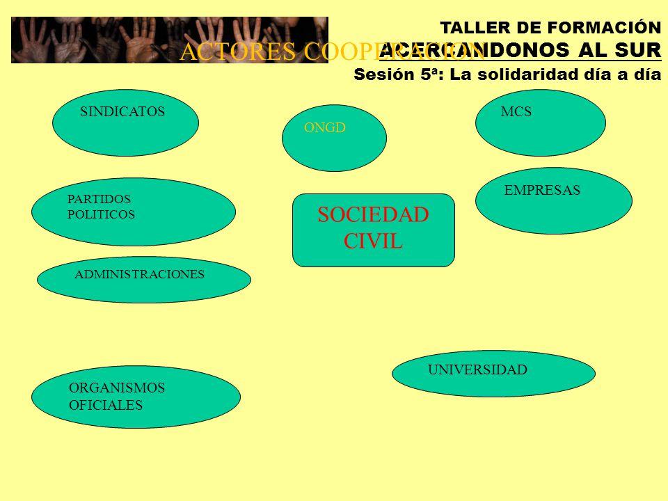 TALLER DE FORMACIÓN ACERCANDONOS AL SUR Sesión 5ª: La solidaridad día a día ACTORES COOPERACION EMPRESAS ONGD UNIVERSIDAD ADMINISTRACIONES MCS ORGANISMOS OFICIALES PARTIDOS POLITICOS SOCIEDAD CIVIL SINDICATOS