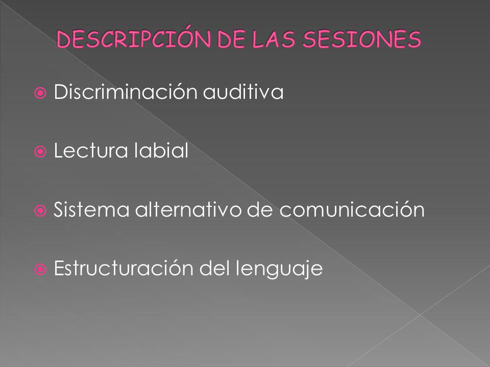 Discriminación auditiva Lectura labial Sistema alternativo de comunicación Estructuración del lenguaje