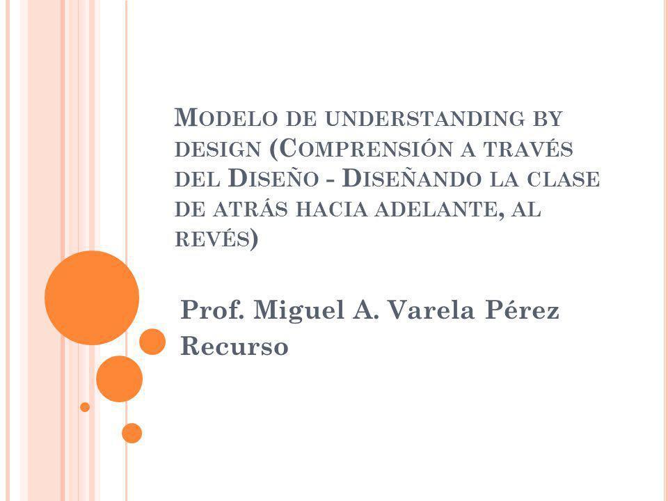 M ODELO DE UNDERSTANDING BY DESIGN (C OMPRENSIÓN A TRAVÉS DEL D ISEÑO - D ISEÑANDO LA CLASE DE ATRÁS HACIA ADELANTE, AL REVÉS ) Prof. Miguel A. Varela