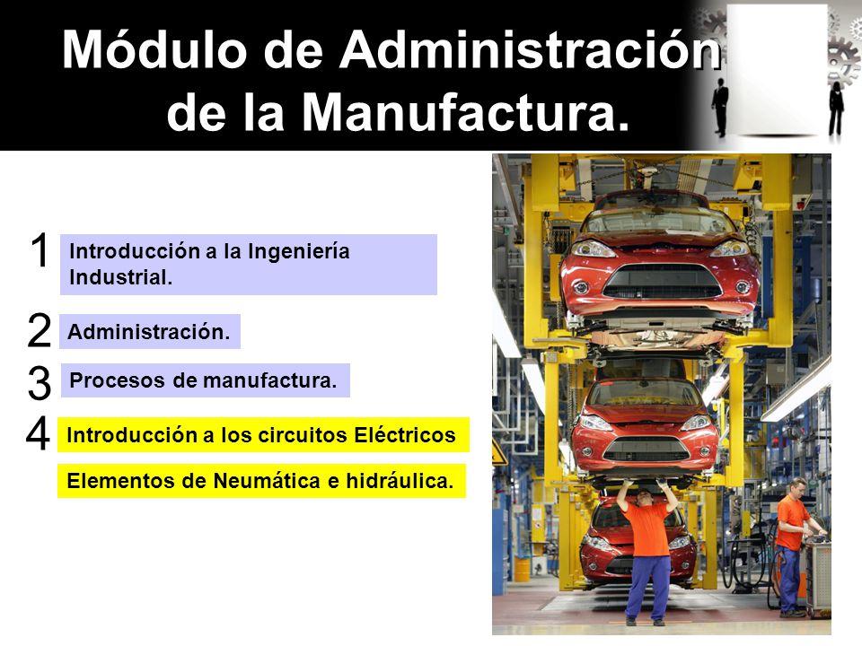 Introducción a la Ingeniería Industrial. Administración. Procesos de manufactura. Introducción a los circuitos Eléctricos Elementos de Neumática e hid