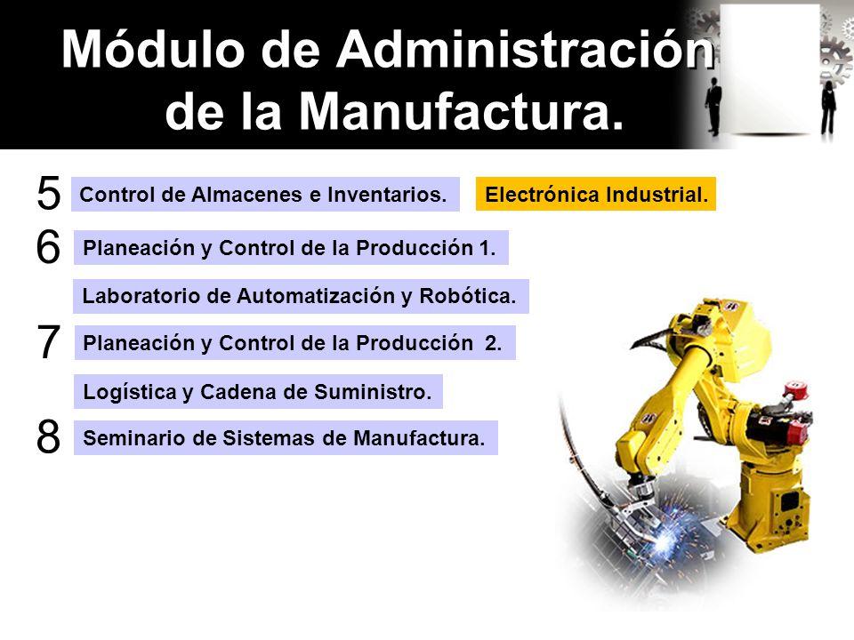 Módulo de Administración de la Manufactura. Control de Almacenes e Inventarios.Electrónica Industrial. 5 6 Planeación y Control de la Producción 1. La