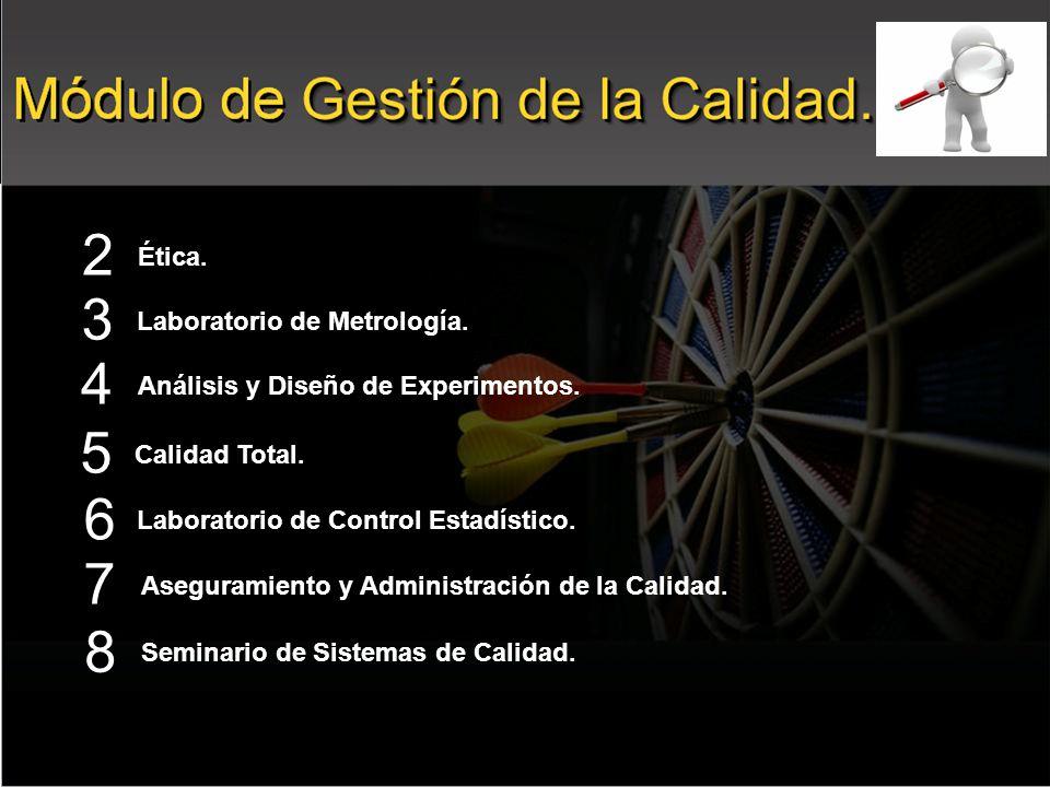 Ética. Laboratorio de Metrología. Análisis y Diseño de Experimentos. Calidad Total. Laboratorio de Control Estadístico. 2 3 4 5 6 7 8 Aseguramiento y