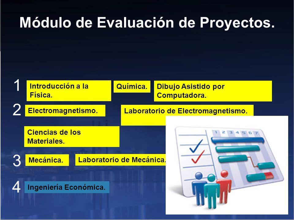 Introducción a la Física. Electromagnetismo. Mecánica. Ingeniería Económica. 1 2 3 4 Módulo de Evaluación de Proyectos. Química.Dibujo Asistido por Co