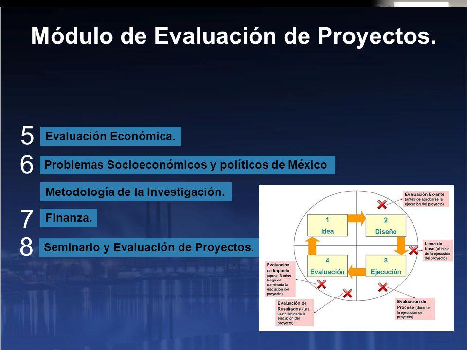 Evaluación Económica. Problemas Socioeconómicos y políticos de México Finanza. Seminario y Evaluación de Proyectos. 5 6 7 8 Módulo de Evaluación de Pr