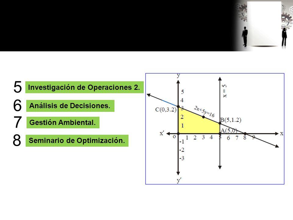 Investigación de Operaciones 2. 5 6 Análisis de Decisiones. 7 Gestión Ambiental. 8 Seminario de Optimización.