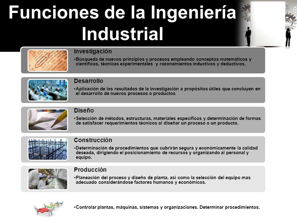 Funciones de la Ingeniería Industrial Investigación Búsqueda de nuevos principios y procesos empleando conceptos matemáticos y científicos, técnicas e