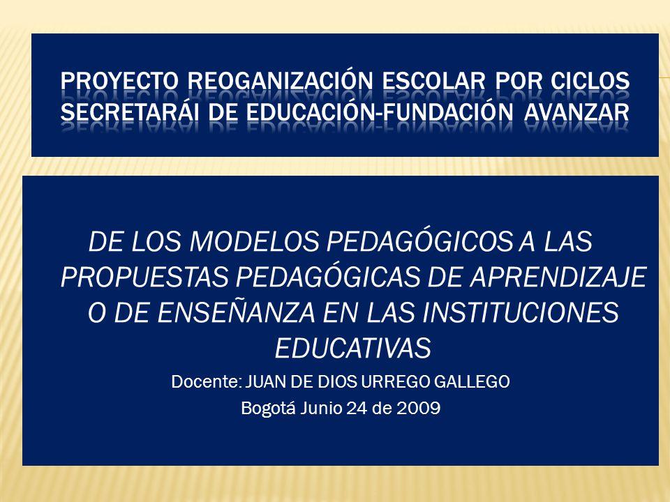 DE LOS MODELOS PEDAGÓGICOS A LAS PROPUESTAS PEDAGÓGICAS DE APRENDIZAJE O DE ENSEÑANZA EN LAS INSTITUCIONES EDUCATIVAS Docente: JUAN DE DIOS URREGO GALLEGO Bogotá Junio 24 de 2009