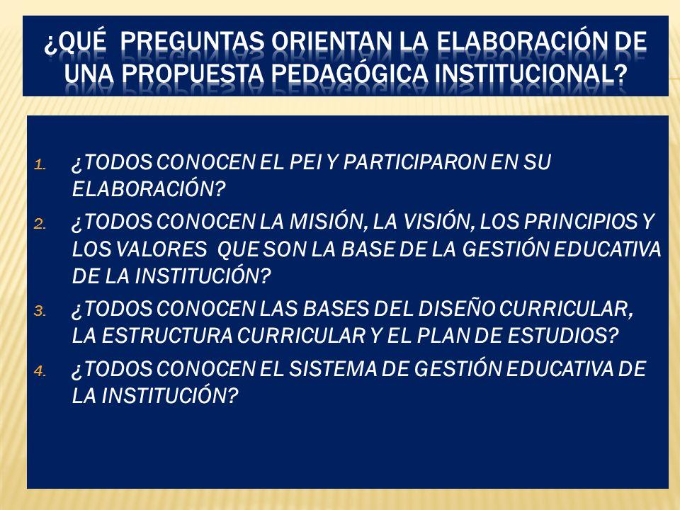 1.¿TODOS CONOCEN EL PEI Y PARTICIPARON EN SU ELABORACIÓN.