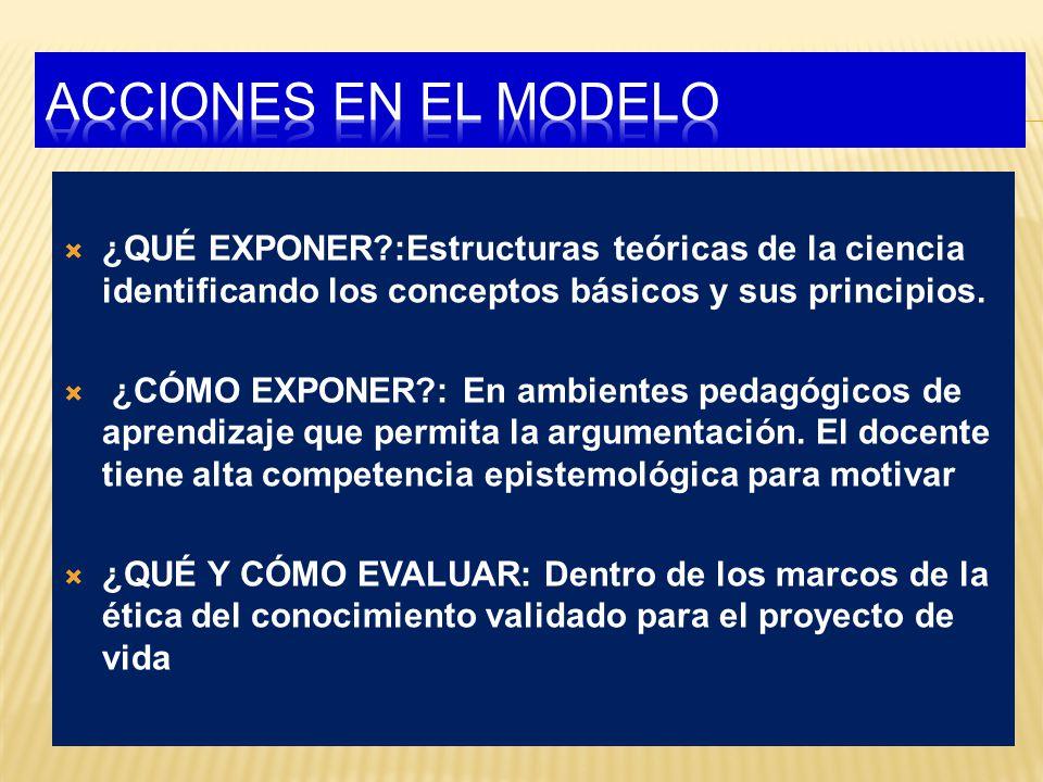 ¿QUÉ EXPONER?:Estructuras teóricas de la ciencia identificando los conceptos básicos y sus principios.