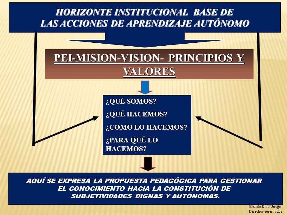 PEI-MISION-VISION- PRINCIPIOS Y VALORES QUÉ SOMOS.