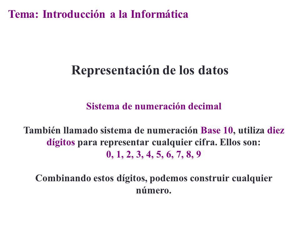 Representación de los datos Sistema de numeración decimal También llamado sistema de numeración Base 10, utiliza diez dígitos para representar cualqui