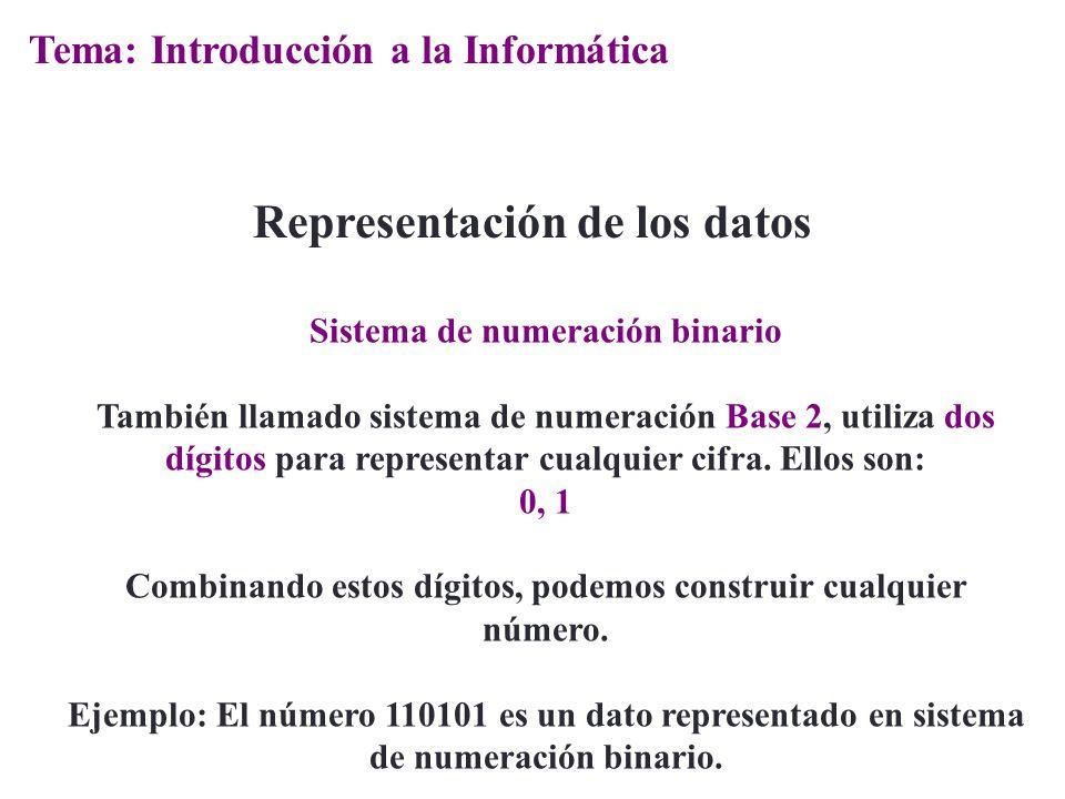 Sistema de numeración binario También llamado sistema de numeración Base 2, utiliza dos dígitos para representar cualquier cifra. Ellos son: 0, 1 Comb