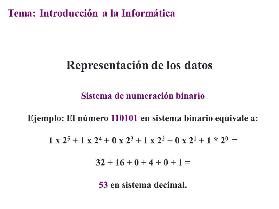 Sistema de numeración binario Ejemplo: El número 110101 en sistema binario equivale a: 1 x 2 5 + 1 x 2 4 + 0 x 2 3 + 1 x 2 2 + 0 x 2 1 + 1 * 2 0 = 32