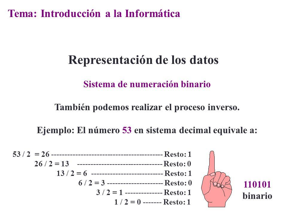 Sistema de numeración binario También podemos realizar el proceso inverso. Ejemplo: El número 53 en sistema decimal equivale a: 53 / 2 = 26 ----------