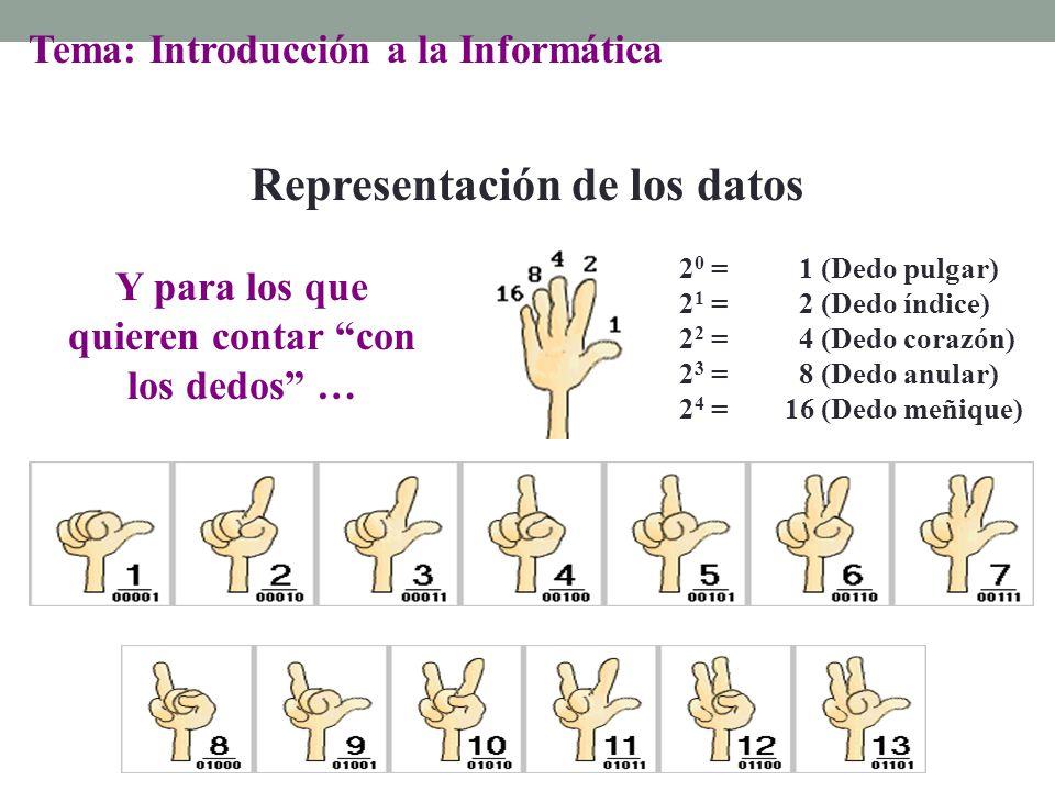Y para los que quieren contar con los dedos … 2 0 = 1 (Dedo pulgar) 2 1 = 2 (Dedo índice) 2 2 = 4 (Dedo corazón) 2 3 = 8 (Dedo anular) 2 4 =16 (Dedo m