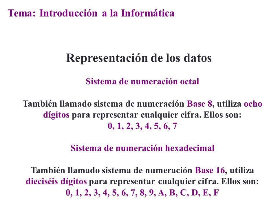Sistema de numeración octal También llamado sistema de numeración Base 8, utiliza ocho dígitos para representar cualquier cifra. Ellos son: 0, 1, 2, 3