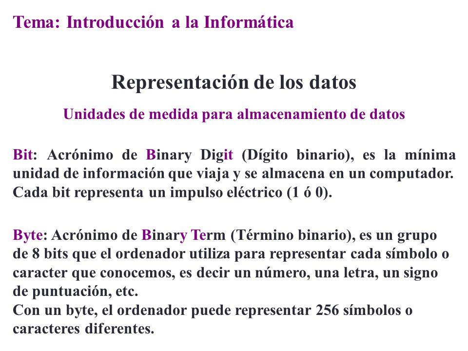 Bit: Acrónimo de Binary Digit (Dígito binario), es la mínima unidad de información que viaja y se almacena en un computador. Cada bit representa un im