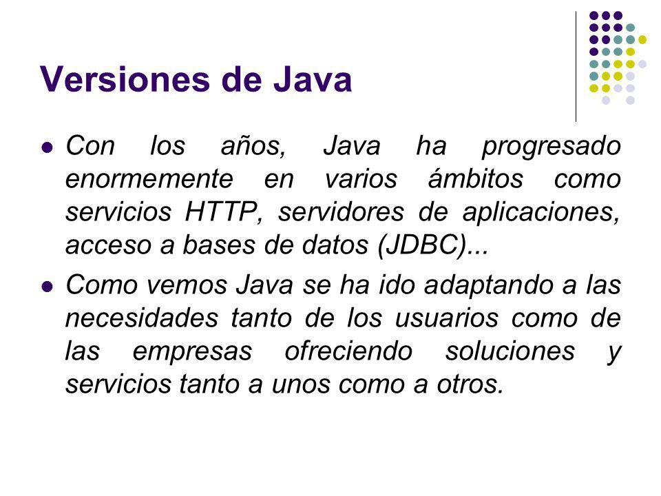 Versiones de Java Con los años, Java ha progresado enormemente en varios ámbitos como servicios HTTP, servidores de aplicaciones, acceso a bases de da