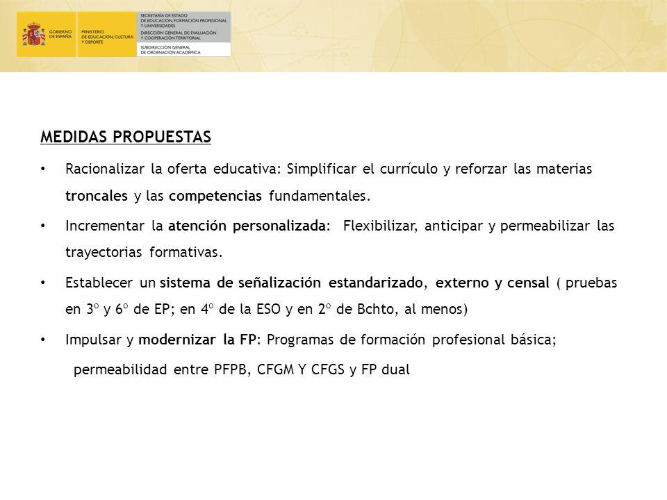 EVALUACIONES EN EDUCACIÓN PRIMARIA En 3º: (artículo 20) Evaluación interna, diseñada por el MECD para Ceuta y Melilla.