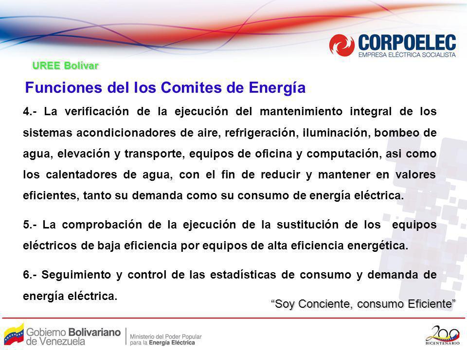 Funciones del los Comites de Energía 4.- La verificación de la ejecución del mantenimiento integral de los sistemas acondicionadores de aire, refriger