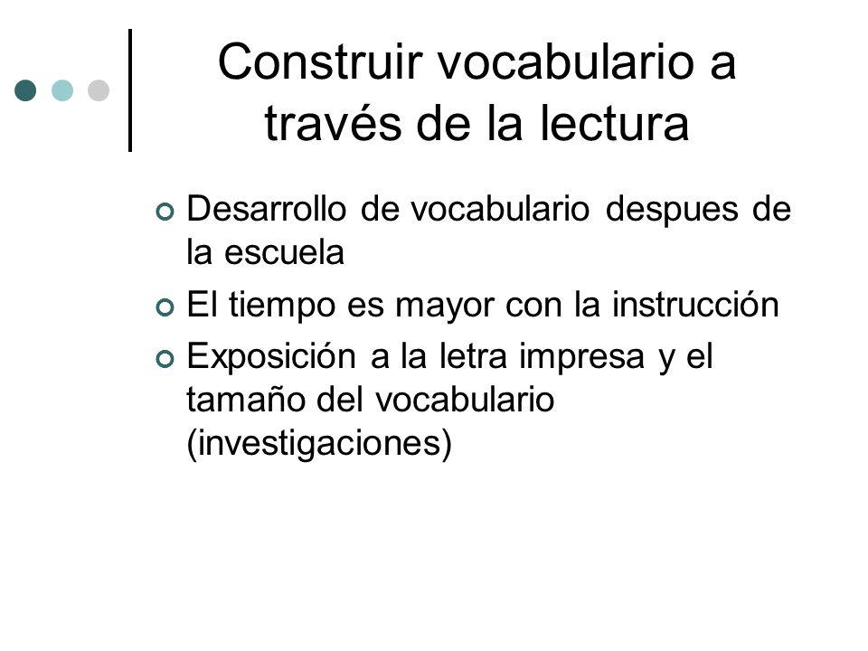 Construir vocabulario a través de la lectura Desarrollo de vocabulario despues de la escuela El tiempo es mayor con la instrucción Exposición a la let