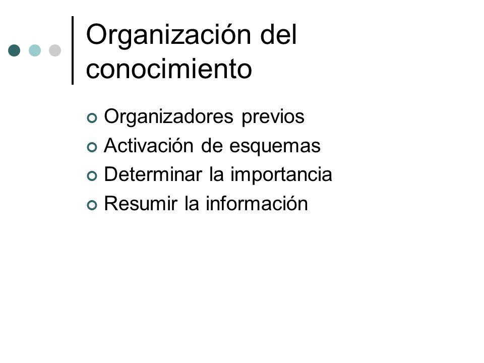 Organización del conocimiento Organizadores previos Activación de esquemas Determinar la importancia Resumir la información