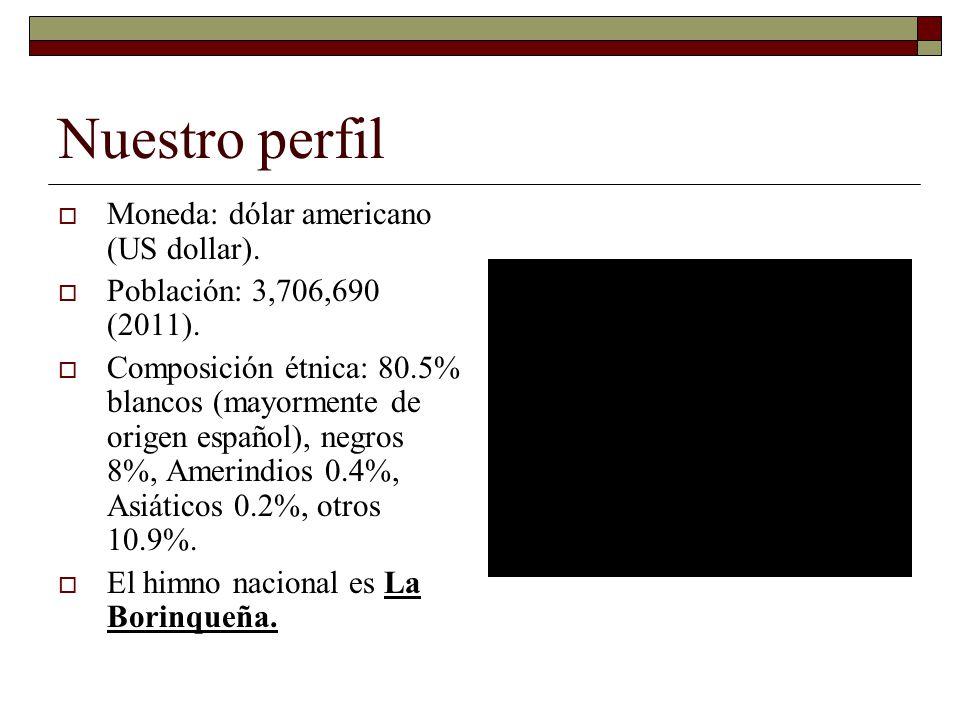 Nuestro perfil Moneda: dólar americano (US dollar).