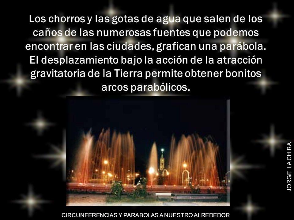 CIRCUNFERENCIAS Y PARABOLAS A NUESTRO ALREDEDOR JORGE LA CHIRA Parabólica para televisores Deportista sobre una parábola con centro circular