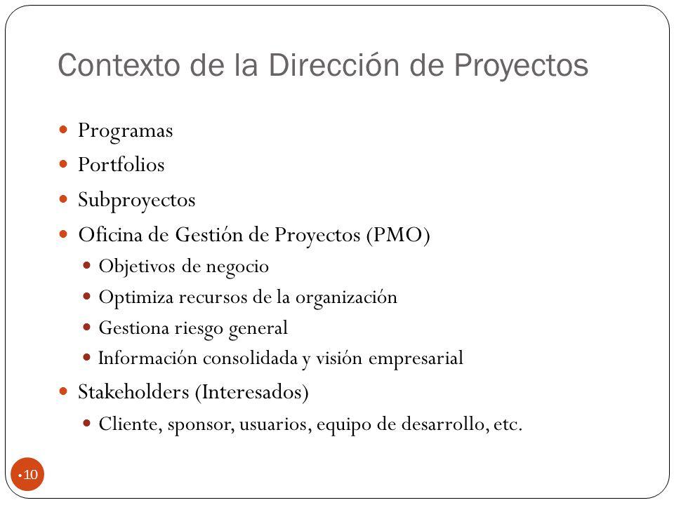 Contexto de la Dirección de Proyectos 10 Programas Portfolios Subproyectos Oficina de Gestión de Proyectos (PMO) Objetivos de negocio Optimiza recursos de la organización Gestiona riesgo general Información consolidada y visión empresarial Stakeholders (Interesados) Cliente, sponsor, usuarios, equipo de desarrollo, etc.