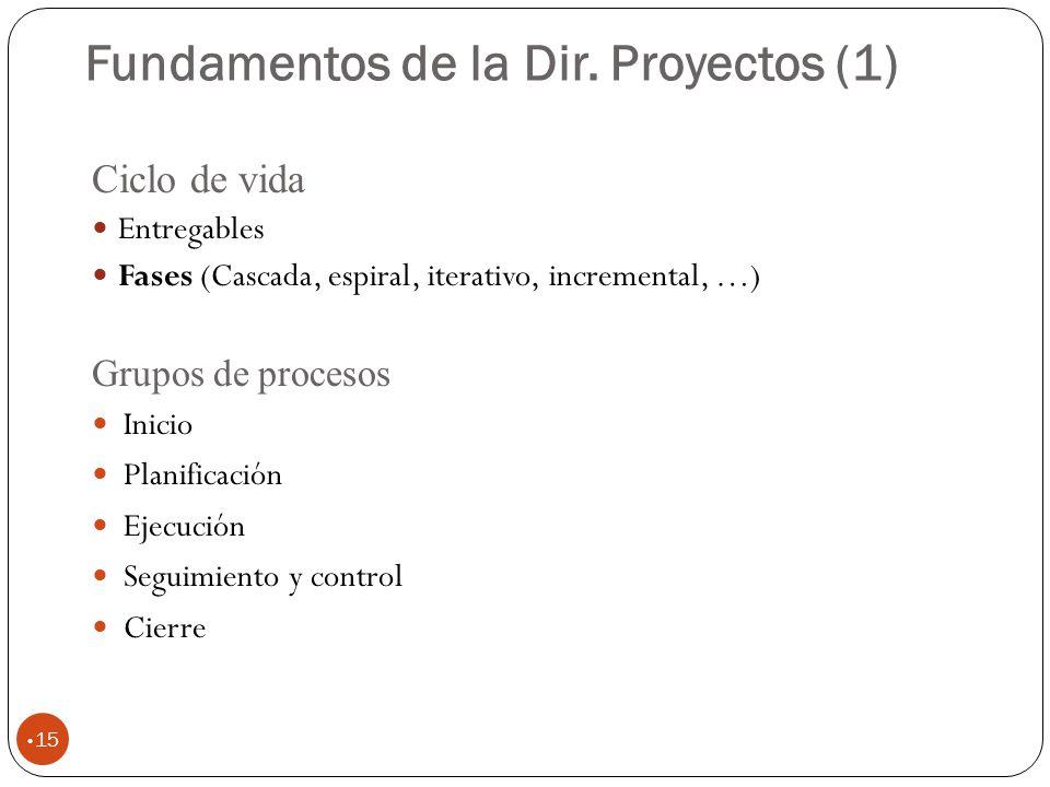 15 Grupos de procesos Inicio Planificación Ejecución Seguimiento y control Cierre Ciclo de vida Entregables Fases (Cascada, espiral, iterativo, incremental, …) Fundamentos de la Dir.