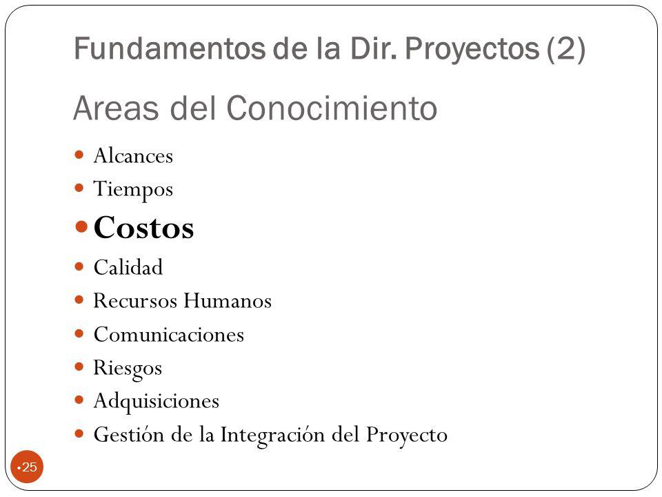 Areas del Conocimiento 25 Alcances Tiempos Costos Calidad Recursos Humanos Comunicaciones Riesgos Adquisiciones Gestión de la Integración del Proyecto Fundamentos de la Dir.