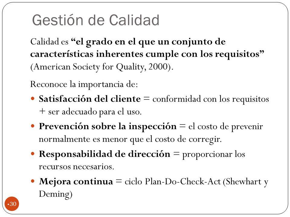 Gestión de Calidad 30 Calidad es el grado en el que un conjunto de características inherentes cumple con los requisitos (American Society for Quality, 2000).