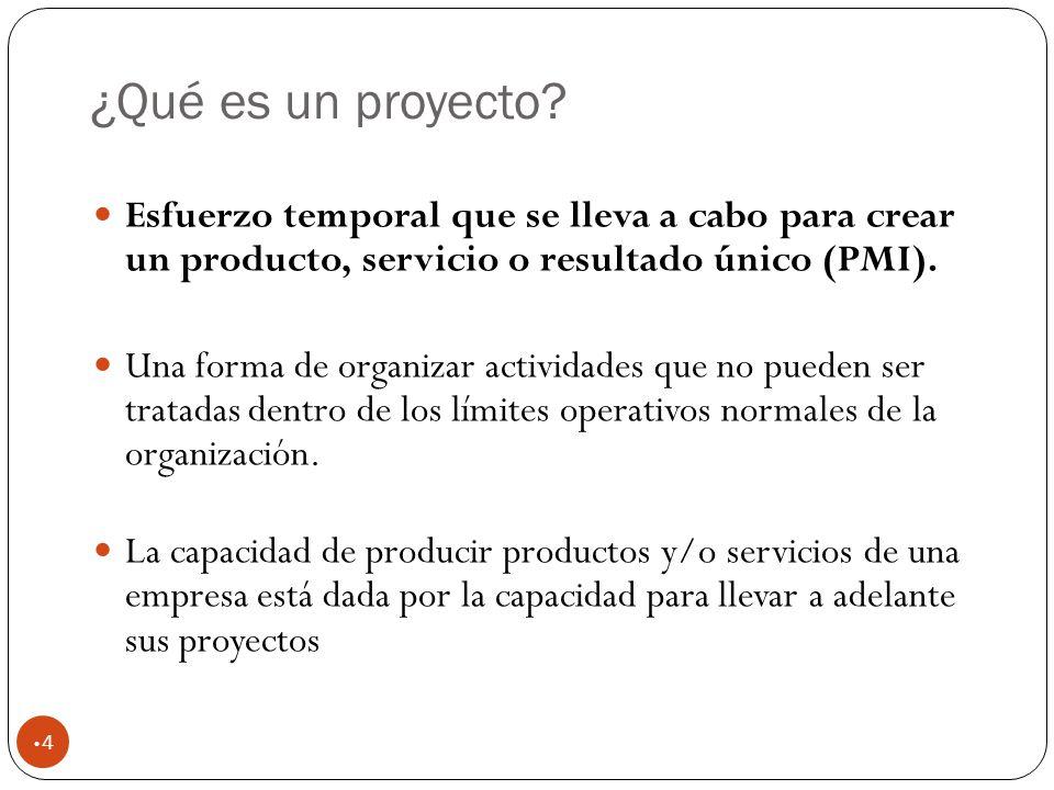 Diagrama de Control 35 Fuente: PMBOK 3rd Edition
