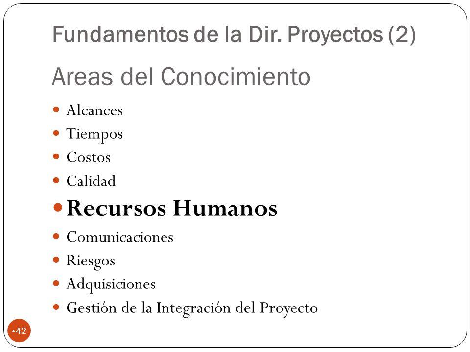 Areas del Conocimiento 42 Alcances Tiempos Costos Calidad Recursos Humanos Comunicaciones Riesgos Adquisiciones Gestión de la Integración del Proyecto Fundamentos de la Dir.