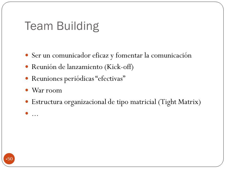 Team Building 50 Ser un comunicador eficaz y fomentar la comunicación Reunión de lanzamiento (Kick-off) Reuniones periódicas efectivas War room Estructura organizacional de tipo matricial (Tight Matrix)...