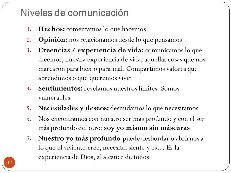 Niveles de comunicación 51 1.Hechos: comentamos lo que hacemos 2.