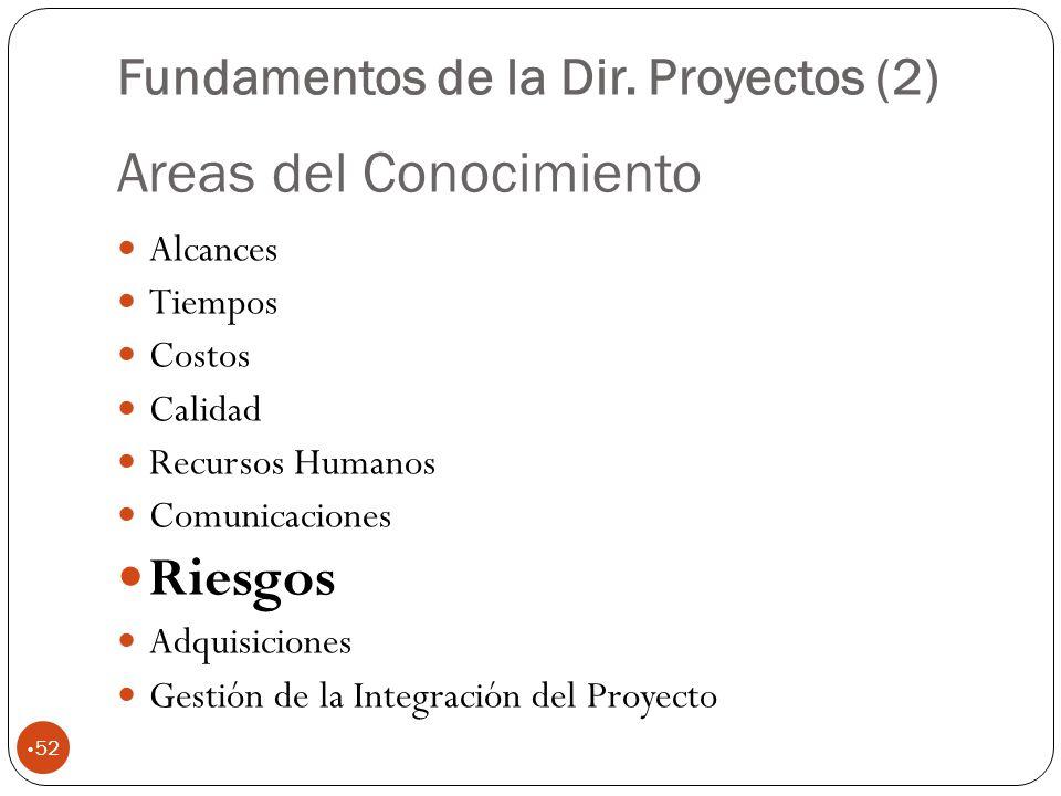 Areas del Conocimiento 52 Alcances Tiempos Costos Calidad Recursos Humanos Comunicaciones Riesgos Adquisiciones Gestión de la Integración del Proyecto Fundamentos de la Dir.