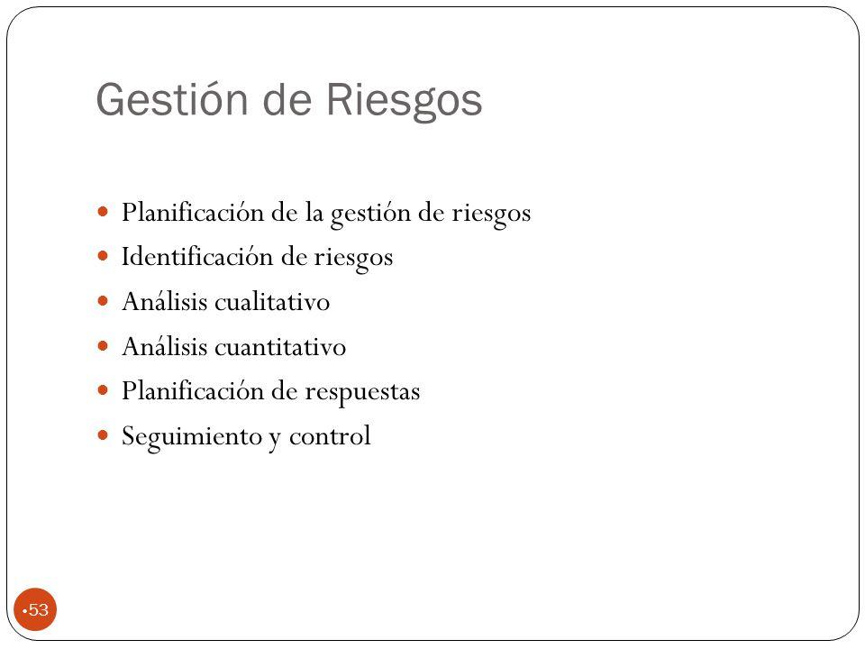 Gestión de Riesgos 53 Planificación de la gestión de riesgos Identificación de riesgos Análisis cualitativo Análisis cuantitativo Planificación de respuestas Seguimiento y control