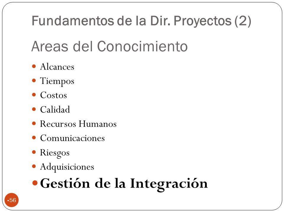 Areas del Conocimiento 56 Alcances Tiempos Costos Calidad Recursos Humanos Comunicaciones Riesgos Adquisiciones Gestión de la Integración Fundamentos de la Dir.