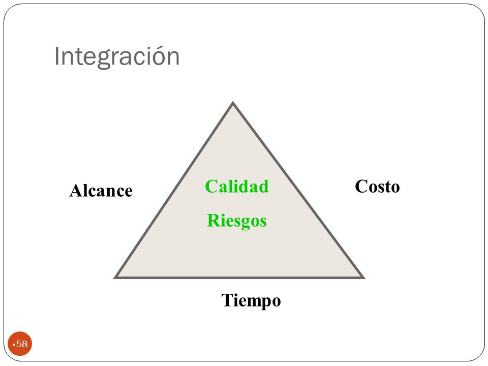 Integración 58 Alcance Costo Tiempo Calidad Riesgos