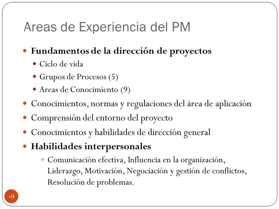 Areas de Experiencia del PM 9 Fundamentos de la dirección de proyectos Ciclo de vida Grupos de Procesos (5) Areas de Conocimiento (9) Conocimientos, normas y regulaciones del área de aplicación Comprensión del entorno del proyecto Conocimientos y habilidades de dirección general Habilidades interpersonales Comunicación efectiva, Influencia en la organización, Liderazgo, Motivación, Negociación y gestión de conflictos, Resolución de problemas.