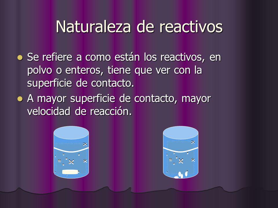 Naturaleza de reactivos Se refiere a como están los reactivos, en polvo o enteros, tiene que ver con la superficie de contacto. Se refiere a como está