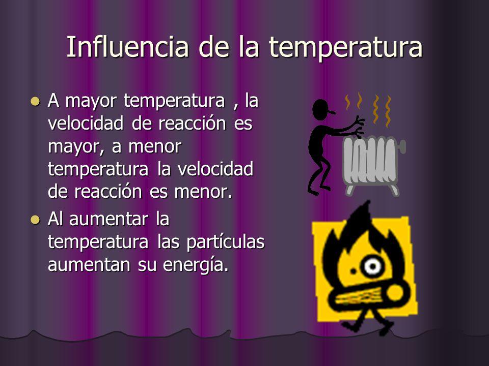 Influencia de la temperatura A mayor temperatura, la velocidad de reacción es mayor, a menor temperatura la velocidad de reacción es menor. A mayor te