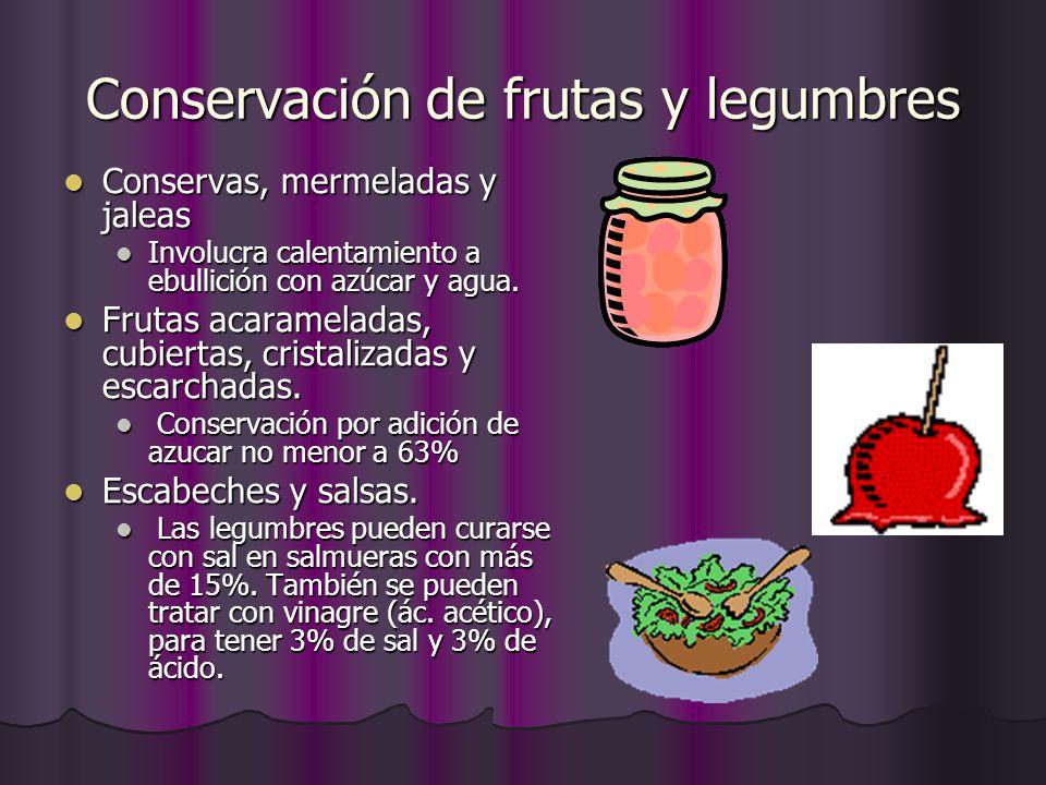 Conservación de frutas y legumbres Conservas, mermeladas y jaleas Involucra calentamiento a ebullición con azúcar y agua. Frutas acarameladas, cubiert