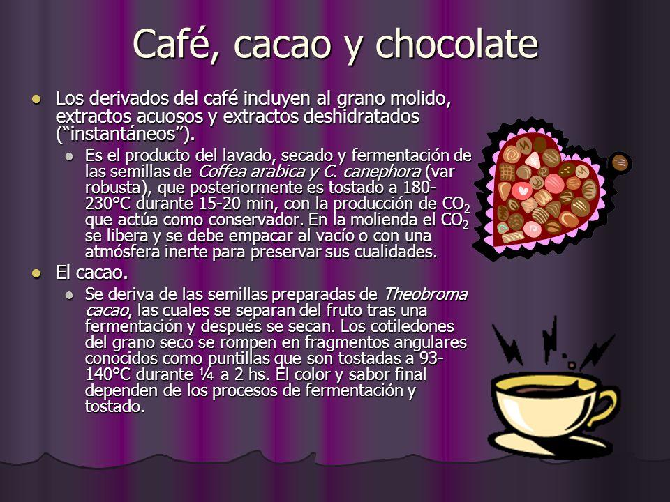 Café, cacao y chocolate Los derivados del café incluyen al grano molido, extractos acuosos y extractos deshidratados (instantáneos). Los derivados del