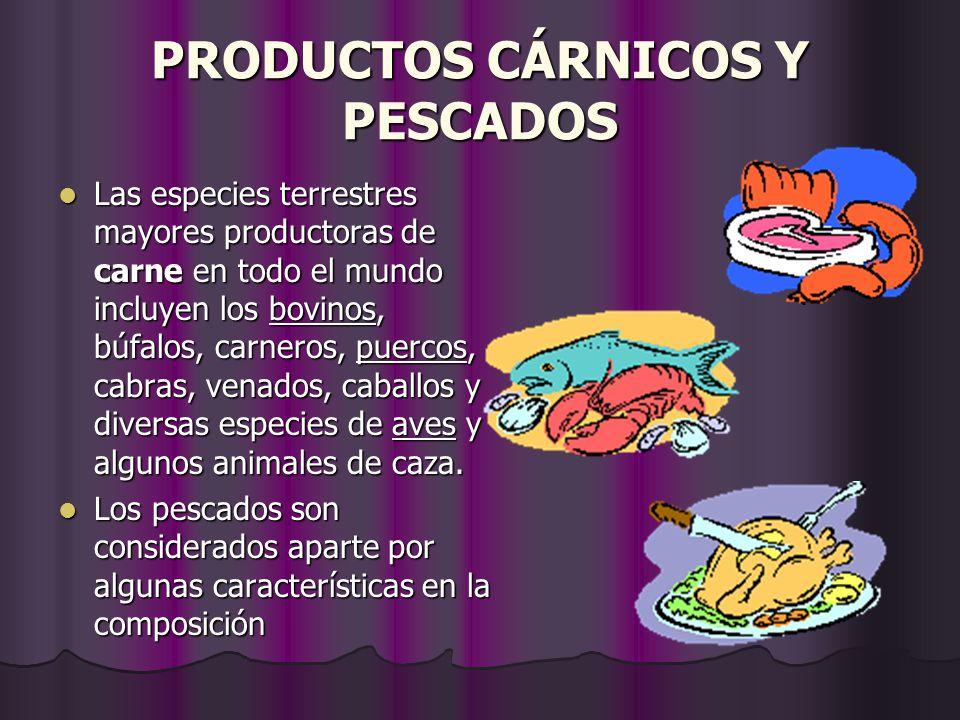 PRODUCTOS CÁRNICOS Y PESCADOS Las especies terrestres mayores productoras de carne en todo el mundo incluyen los bovinos, búfalos, carneros, puercos,
