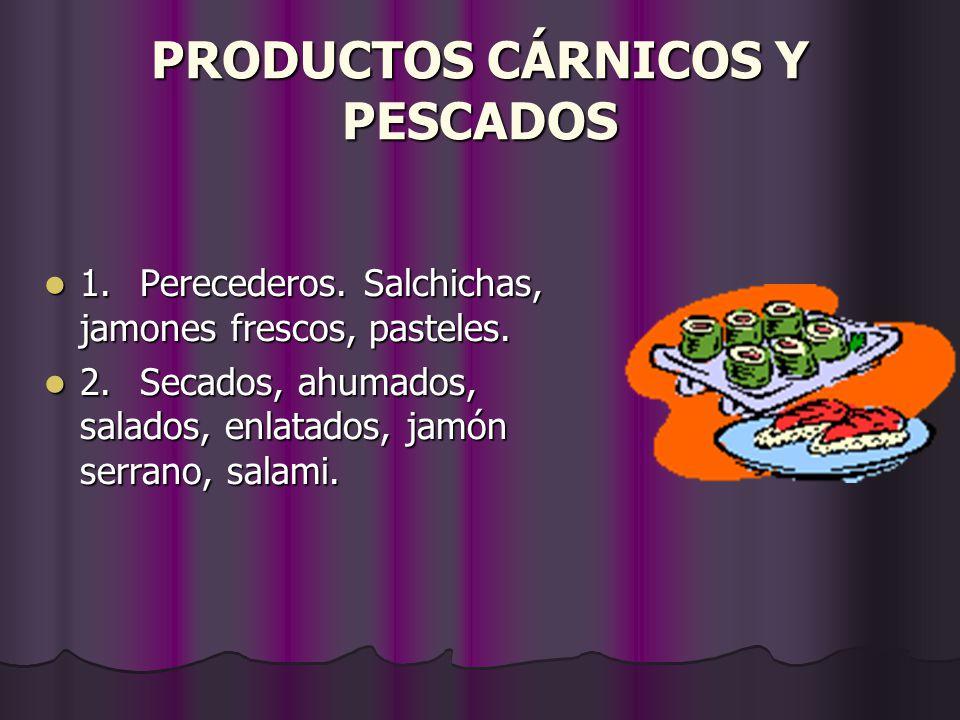 PRODUCTOS CÁRNICOS Y PESCADOS 1.Perecederos. Salchichas, jamones frescos, pasteles. 1.Perecederos. Salchichas, jamones frescos, pasteles. 2.Secados, a