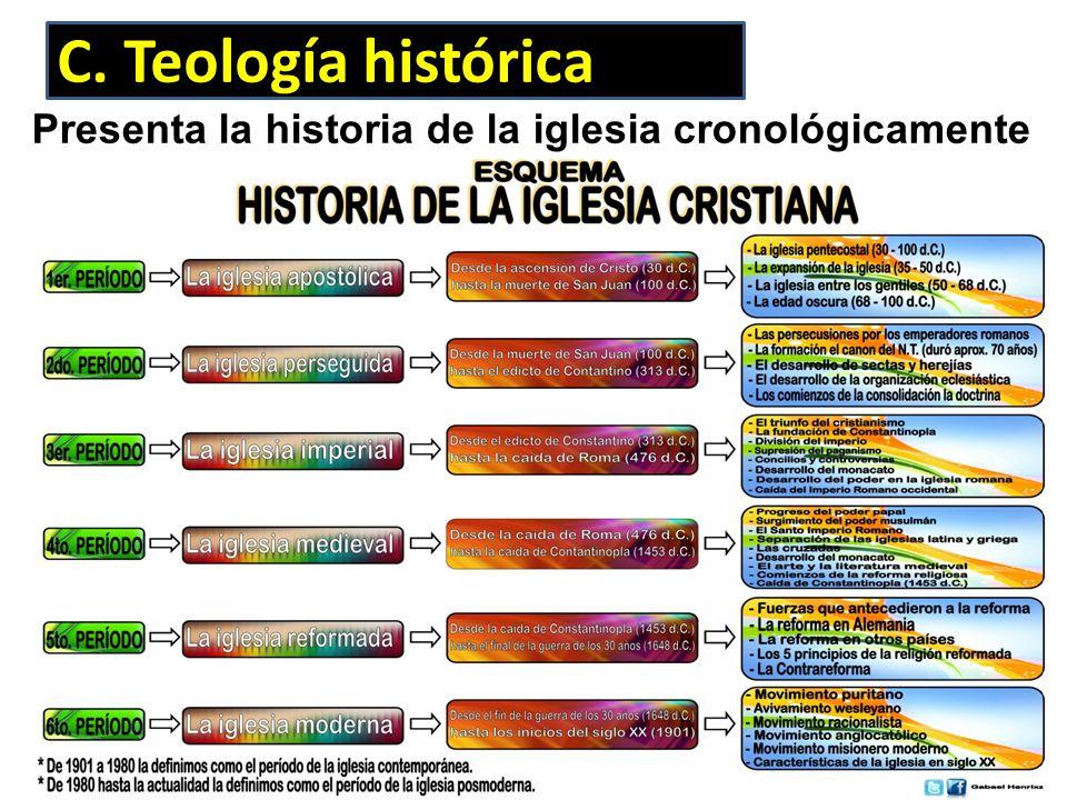 C. Teología histórica Presenta la historia de la iglesia cronológicamente